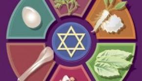 La Paques juive